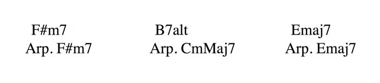 II V I con arpegio sustituto mMaj7.png