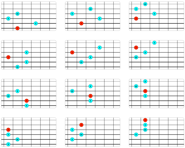 Voicings m6.png