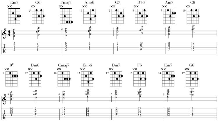 Conexión de sinónimos diatónicos 7ª y 6ª (1234).png