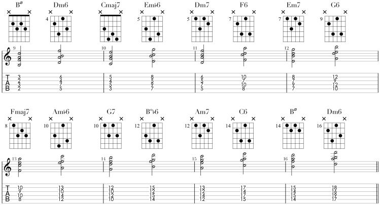 Conexión de sinónimos diatónicos 7ª y 6ª (2345).png