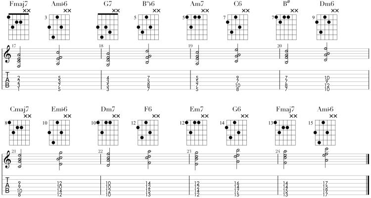 Conexión de sinónimos diatónicos 7ª y 6ª (3456).png
