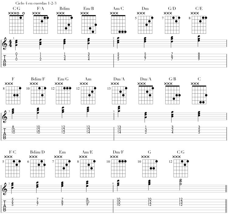 Ciclo 4 en cuerdas 1-2-3.png