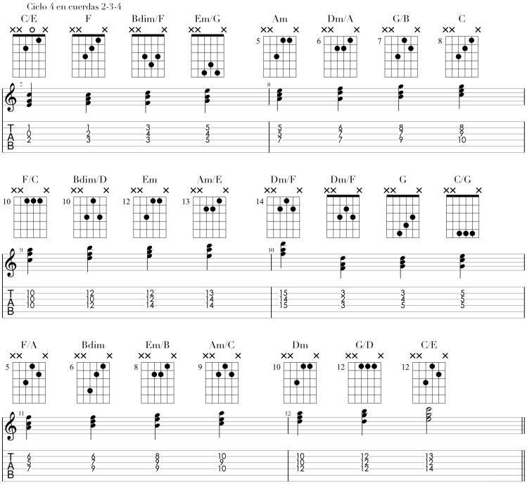 Ciclo 4 en cuerdas 2-3-4.png