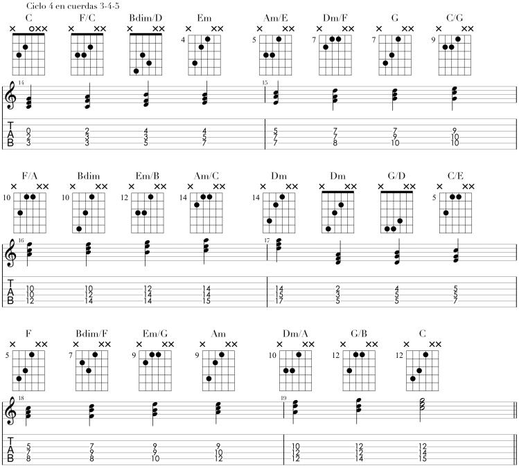 Ciclo 4 en cuerdas 3-4-5.png